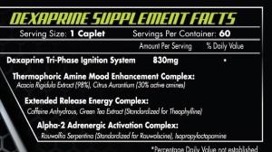Dexaprine Ingredients
