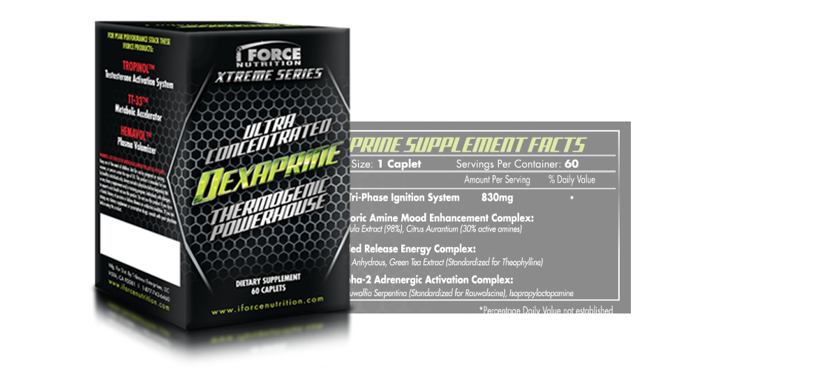 So you've heard of <strong>iForce Nutrition's Dexaprine</strong>, but aren't sure where to start?